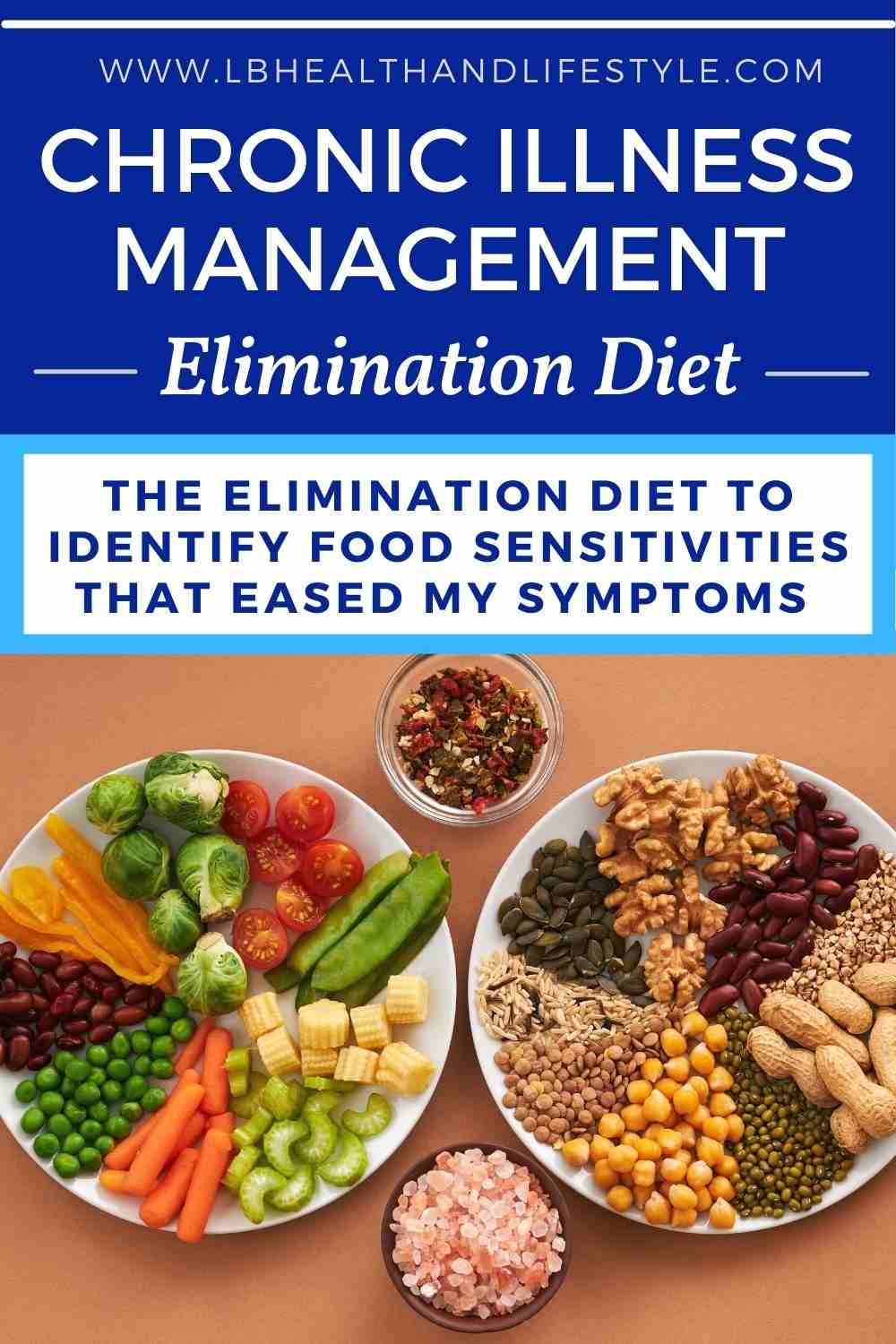 Elimination Diet That Eased My Symptoms